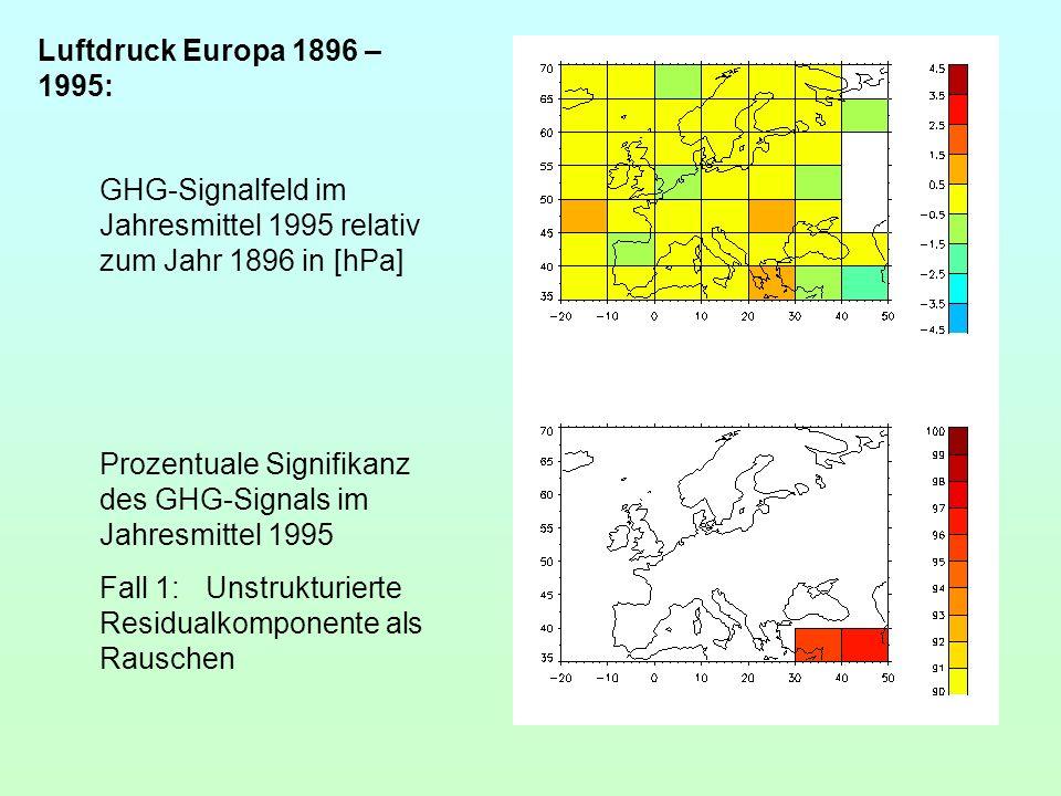 Luftdruck Europa 1896 – 1995: GHG-Signalfeld im Jahresmittel 1995 relativ zum Jahr 1896 in [hPa]